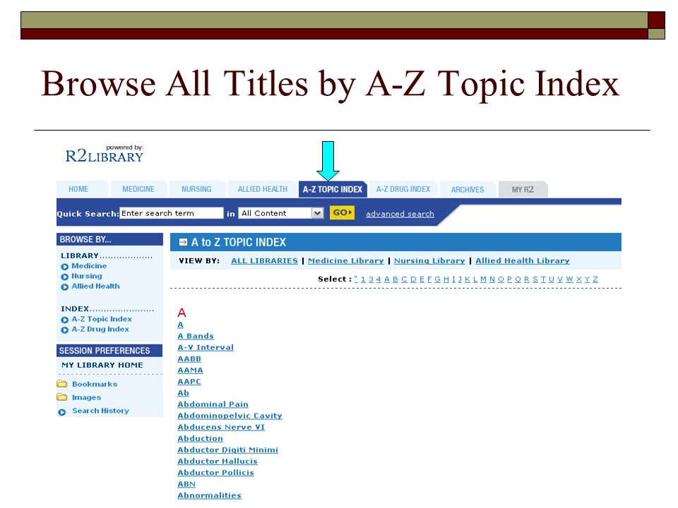 Browse All Titles by A-Z Topic Index
