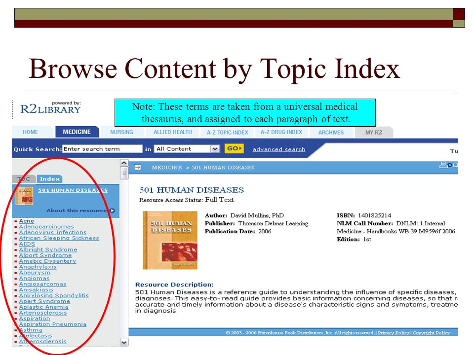 Browse Content by Topic Index Note: These terms are taken from a universal medical thesaurus, and assigned to each paragraph of text.