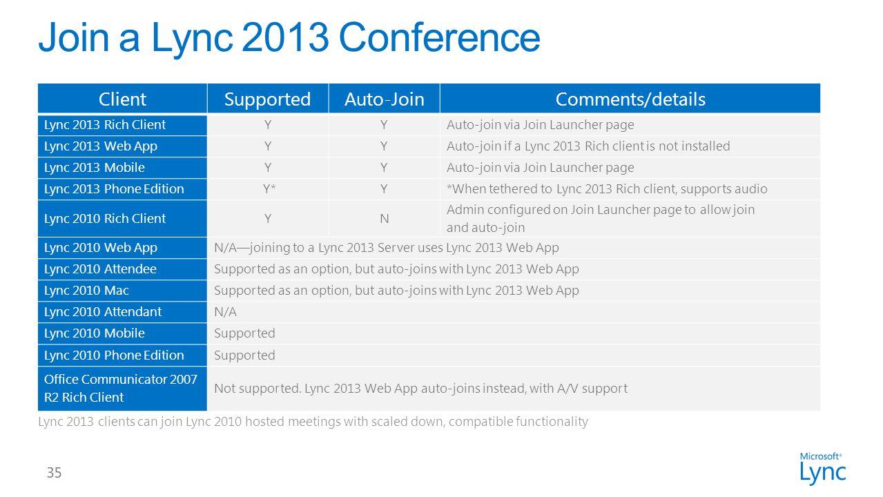 Microsoft ® Lync Ignite Microsoft Lync ppt download