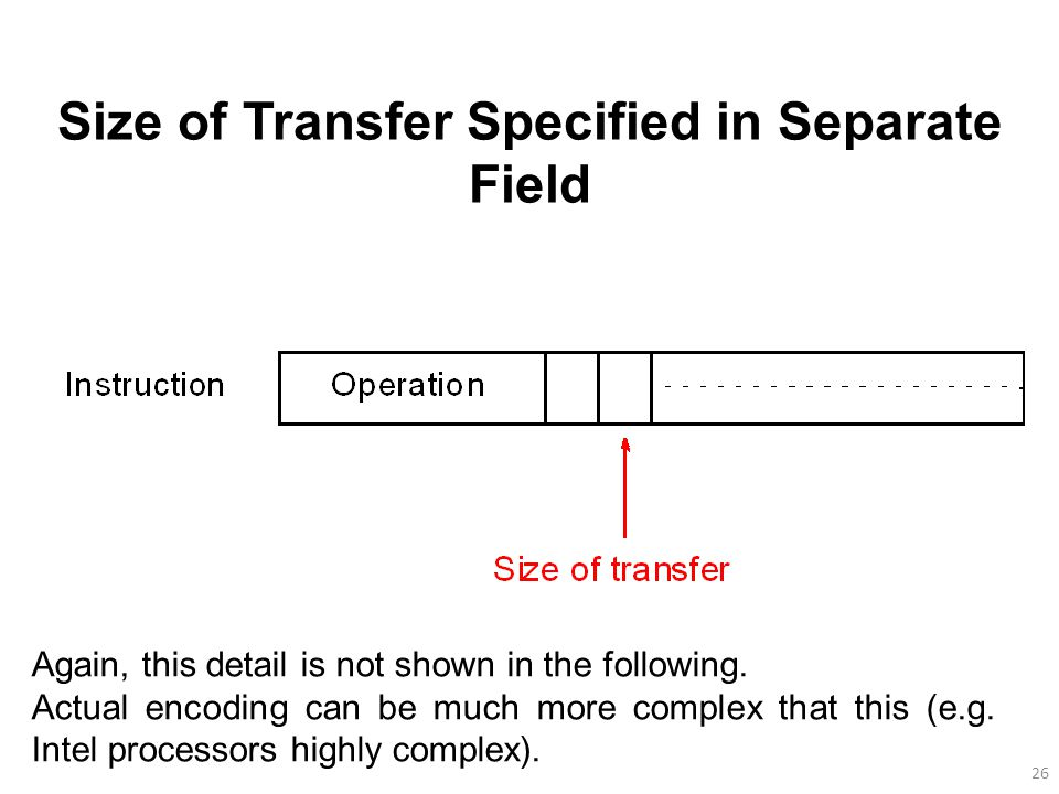 26 Size of Transfer Specified in Separate Field Again, this detail is not shown in the following.