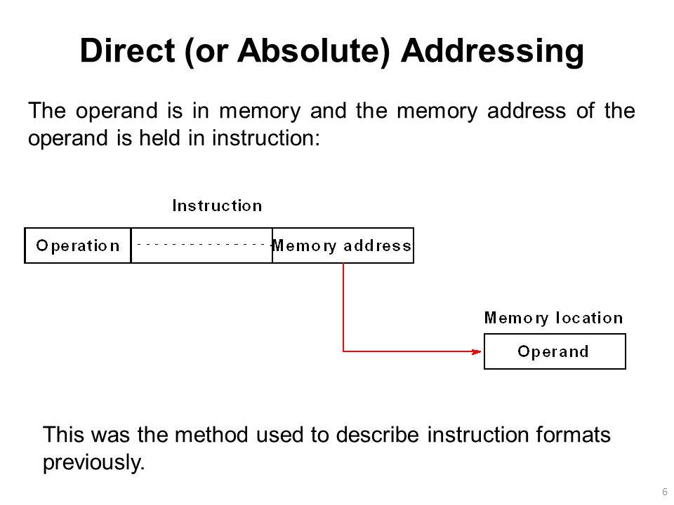 6 Direct (or Absolute) Addressing The operand is in memory and the memory address of the operand is held in instruction: This was the method used to describe instruction formats previously.