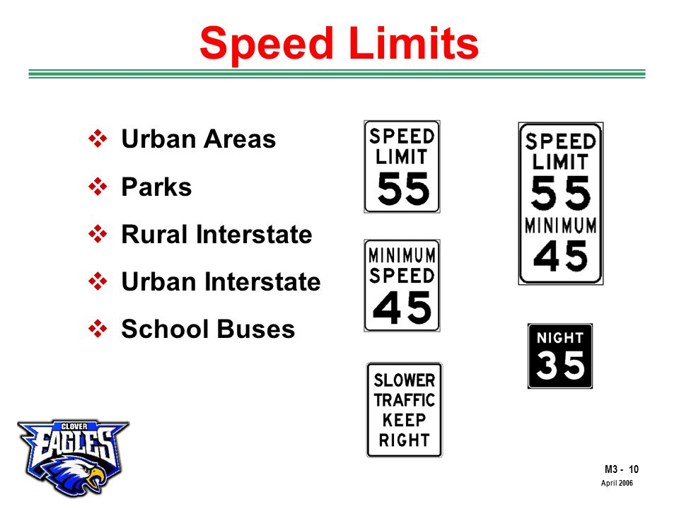 M The Road to Skilled Driving April 2006 Speed Limits  Urban Areas  Parks  Rural Interstate  Urban Interstate  School Buses