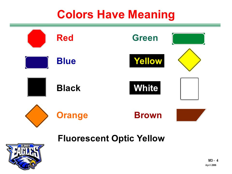 M3 - 4 The Road to Skilled Driving April 2006 Colors Have Meaning RedGreen BlueYellow BlackWhite OrangeBrown Fluorescent Optic Yellow