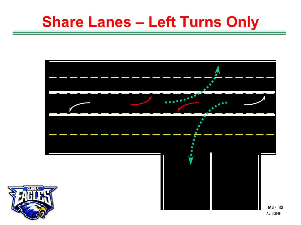 M The Road to Skilled Driving April 2006 Share Lanes – Left Turns Only