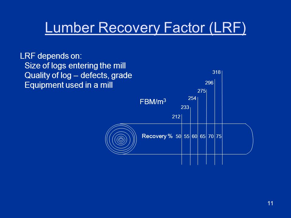 11 Lumber Recovery Factor (LRF) LRF depends on: Size of logs entering the mill Quality of log – defects, grade Equipment used in a mill Recovery % FBM/m 3