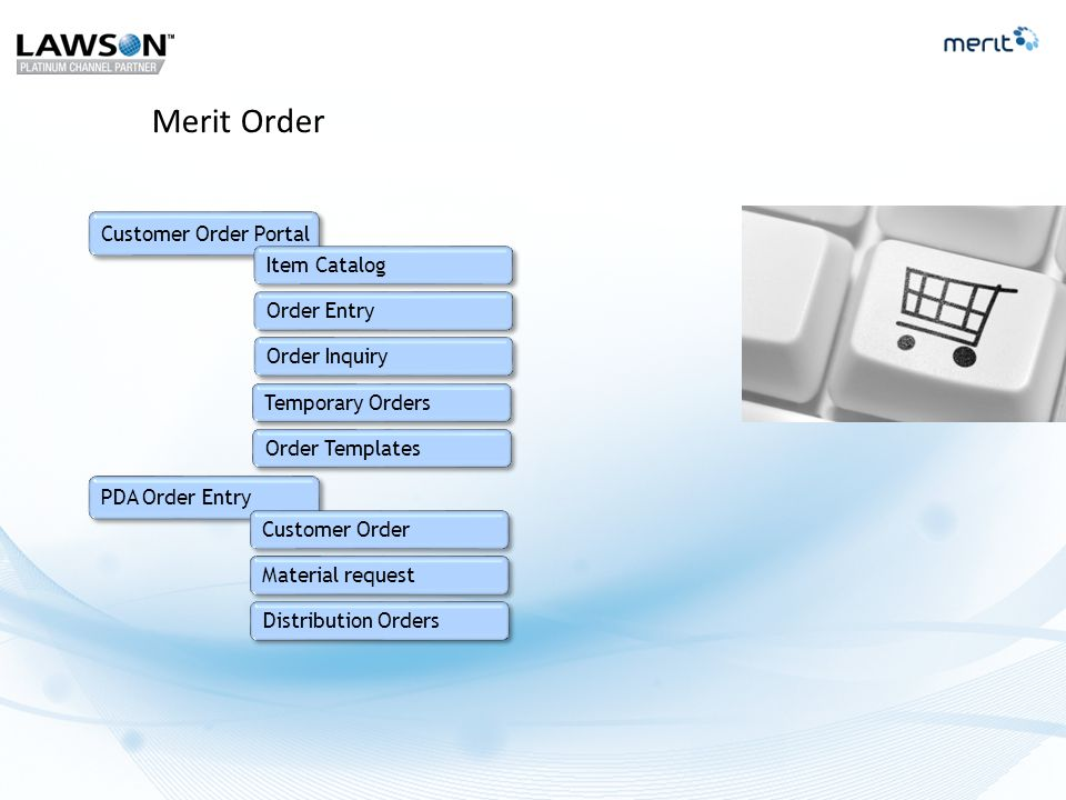 Merit Order Customer Order Portal Item Catalog Order Entry Order Inquiry Temporary Orders Order Templates PDA Order Entry Customer Order Material request Distribution Orders