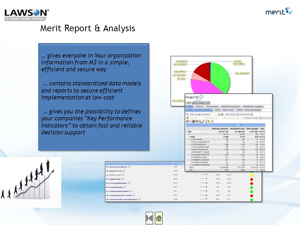 Merit Report & Analysis … gives everyone in Your organization information from M3 in a simple, efficient and secure way … contains standardized data models and reports to secure efficient implementation at low cost … gives you the possibility to defines your companies Key Performance Indicators to obtain fast and reliable decision support … gives everyone in Your organization information from M3 in a simple, efficient and secure way … contains standardized data models and reports to secure efficient implementation at low cost … gives you the possibility to defines your companies Key Performance Indicators to obtain fast and reliable decision support