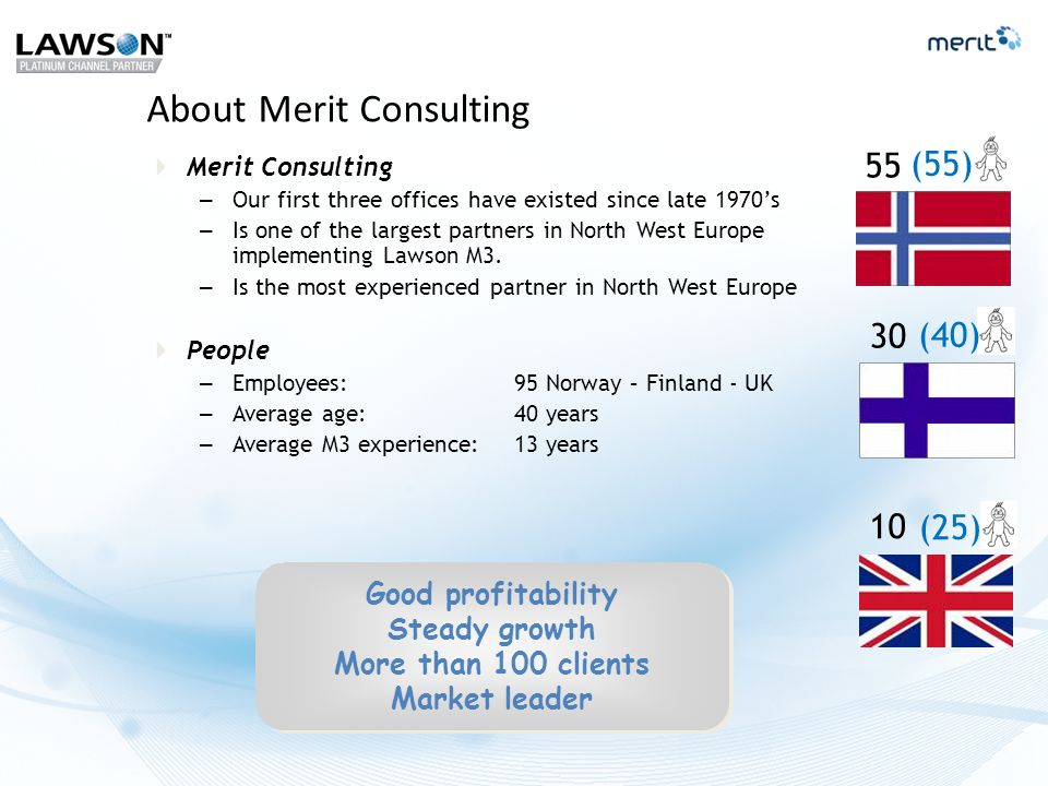  Merit Consulting – Our first three offices have existed since late 1970's – Is one of the largest partners in North West Europe implementing Lawson M3.