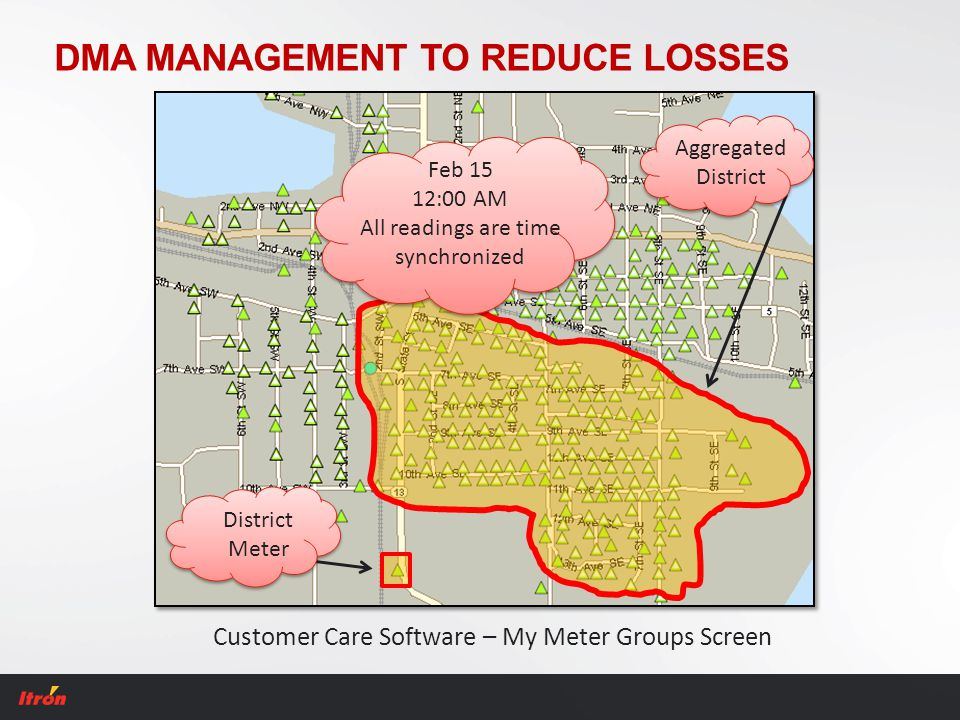 DMA MANAGEMENT TO REDUCE LOSSES Customer Care Software – My Meter Groups Screen Aggregated District Feb 15 12:00 AM All readings are time synchronized District Meter