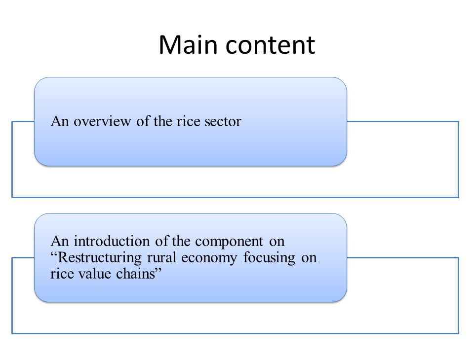 Main content An overview of the rice sector An introduction of the component on Restructuring rural economy focusing on rice value chains