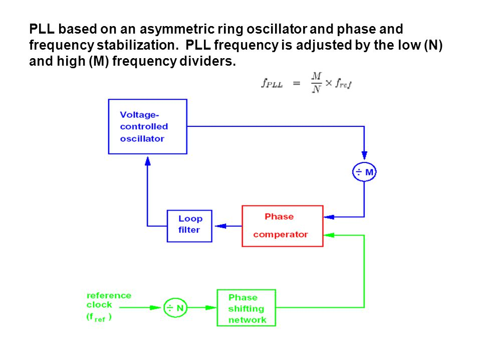 PLL based on an asymmetric ring oscillator and phase and frequency stabilization.