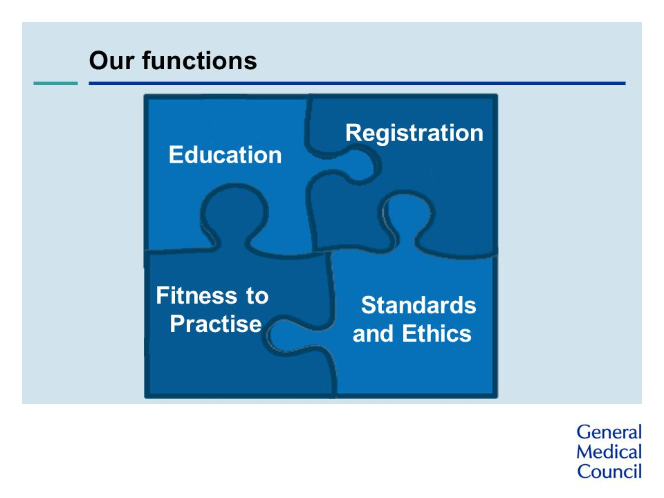 Our functions Education Standards and Ethics Fitness to Practise Registration