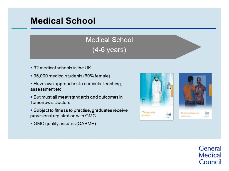 Medical School (4-6 years)  32 medical schools in the UK  35,000 medical students (60% female)  Have own approaches to curricula, teaching, assessment etc  But must all meet standards and outcomes in Tomorrow's Doctors  Subject to fitness to practise, graduates receive provisional registration with GMC  GMC quality assures (QABME)