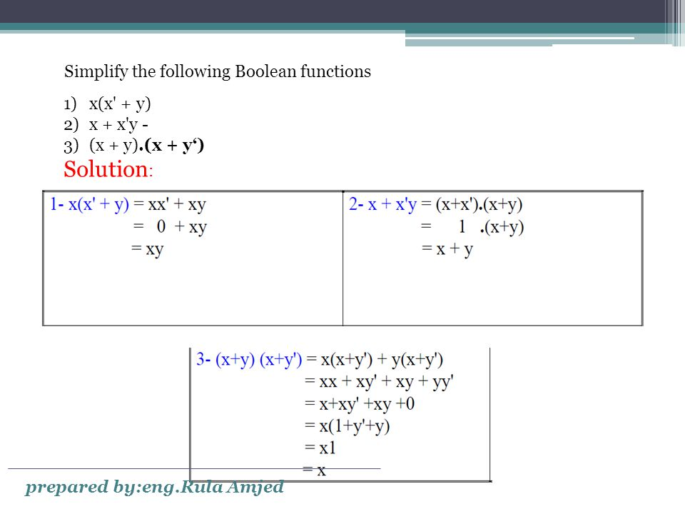 Simplify the following Boolean functions 1)x(x + y) 2)x + x y - 3)(x + y).(x + y') Solution : prepared by:eng.Rula Amjed