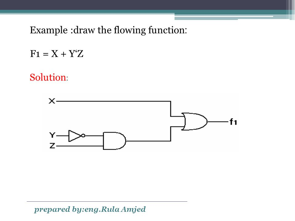 Example :draw the flowing function: F1 = X + Y'Z Solution : prepared by:eng.Rula Amjed