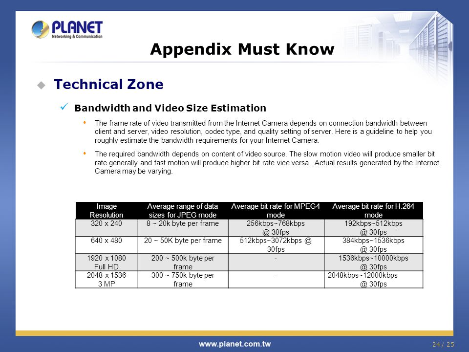 Appendix Must Know  Technical Zone Bandwidth and Video Size Estimation The frame rate of video transmitted from the Internet Camera depends on connection bandwidth between client and server, video resolution, codec type, and quality setting of server.