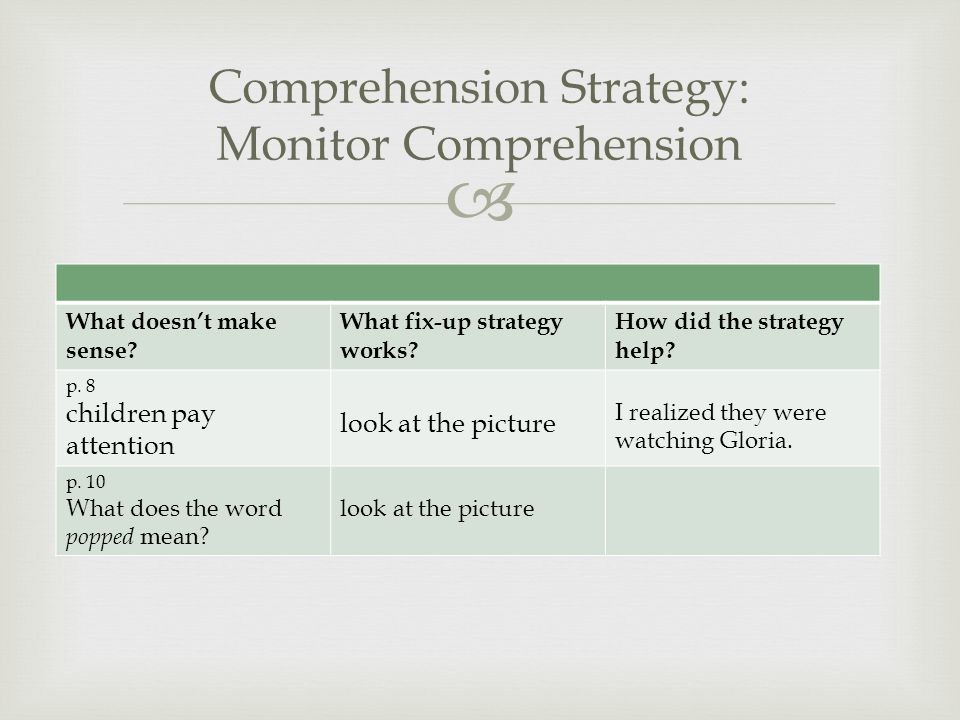  Comprehension Strategy: Monitor Comprehension What doesn't make sense.