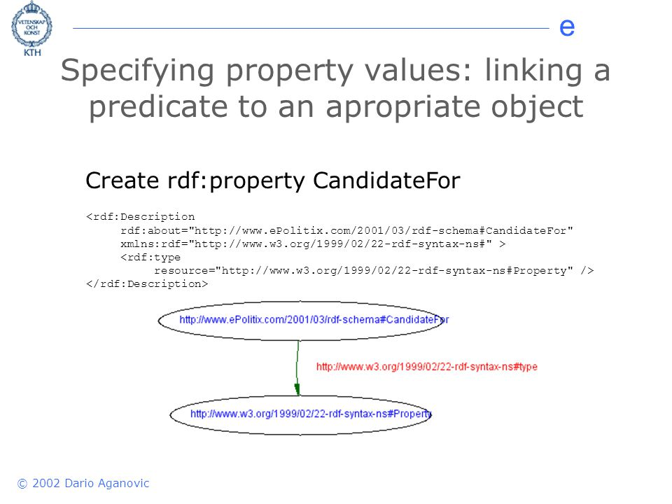 e © 2002 Dario Aganovic Specifying property values: linking a predicate to an apropriate object <rdf:Description rdf:about=   xmlns:rdf=   > <rdf:type resource=   /> Create rdf:property CandidateFor