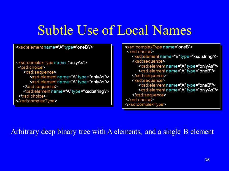 36 Subtle Use of Local Names Arbitrary deep binary tree with A elements, and a single B element