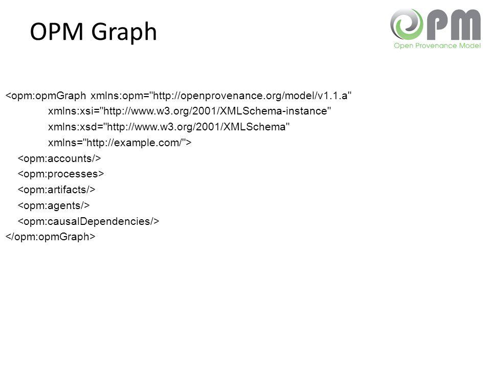 7 OPM Graph OpmopmGraph Xmlnsopm Openprovenanceorg Model V11a Xmlnsxsi W3org 2001 XMLSchema Instance