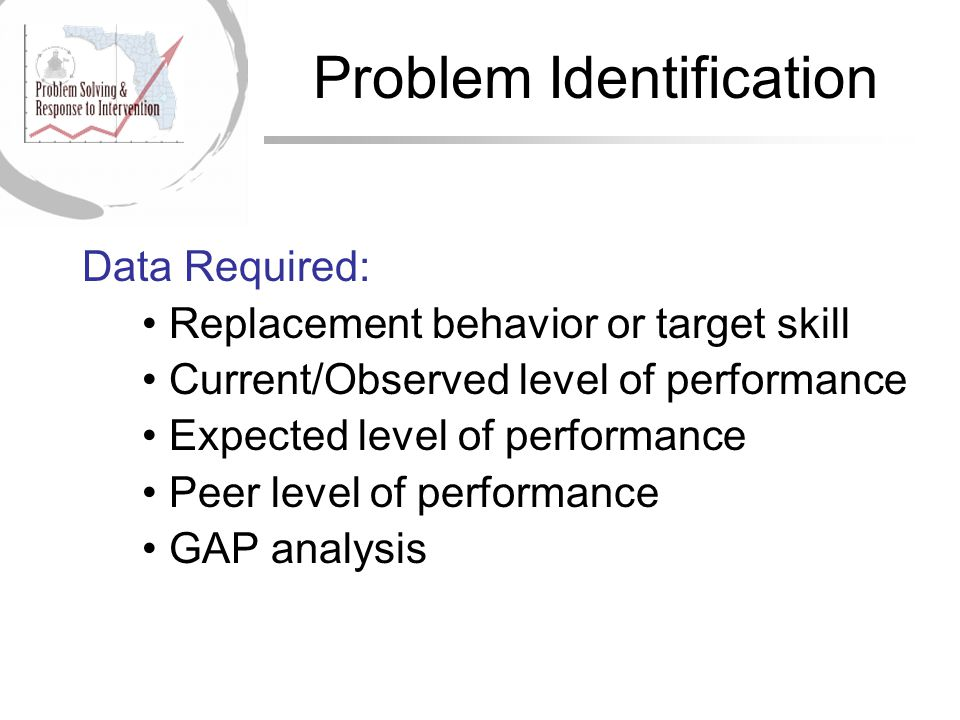 Problem Identification Data Required: Replacement behavior or target skill Current/Observed level of performance Expected level of performance Peer level of performance GAP analysis