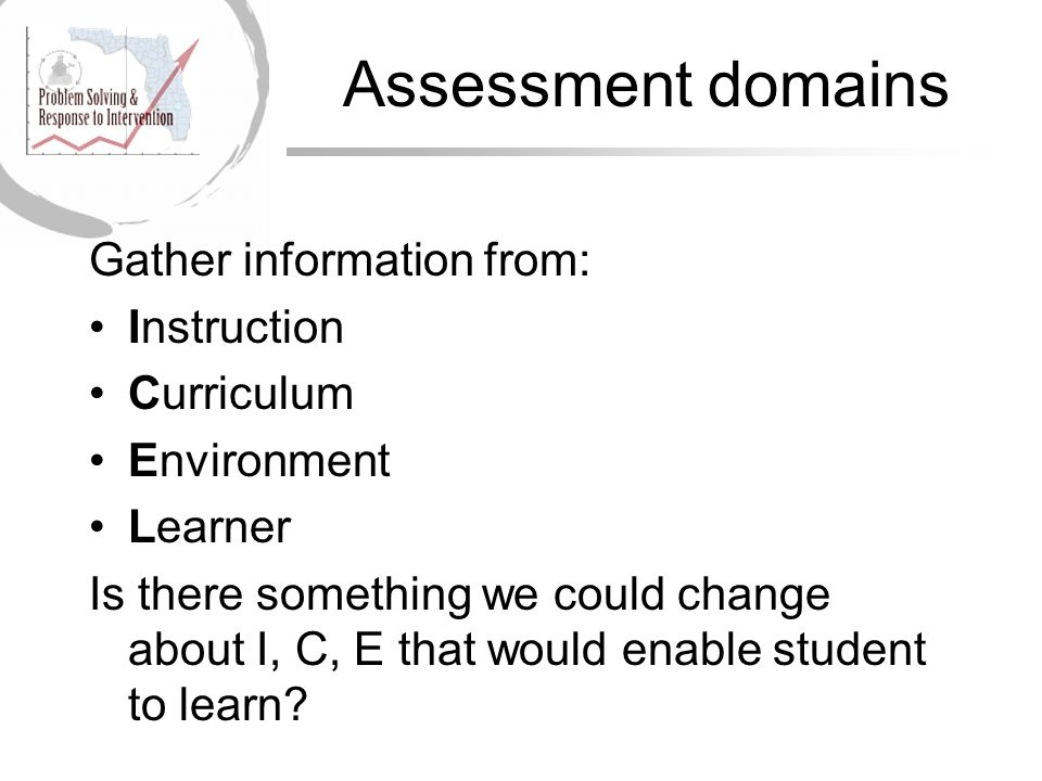 Assessment domains Gather information from: Instruction Curriculum Environment Learner Is there something we could change about I, C, E that would enable student to learn