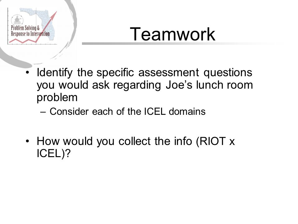 Teamwork Identify the specific assessment questions you would ask regarding Joe's lunch room problem –Consider each of the ICEL domains How would you collect the info (RIOT x ICEL)