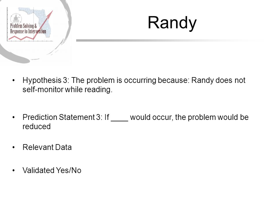 Randy Hypothesis 3: The problem is occurring because: Randy does not self-monitor while reading.