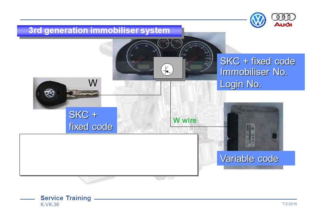 Service Training K-VK-36 TI 2 03/1 Dash panel insert with