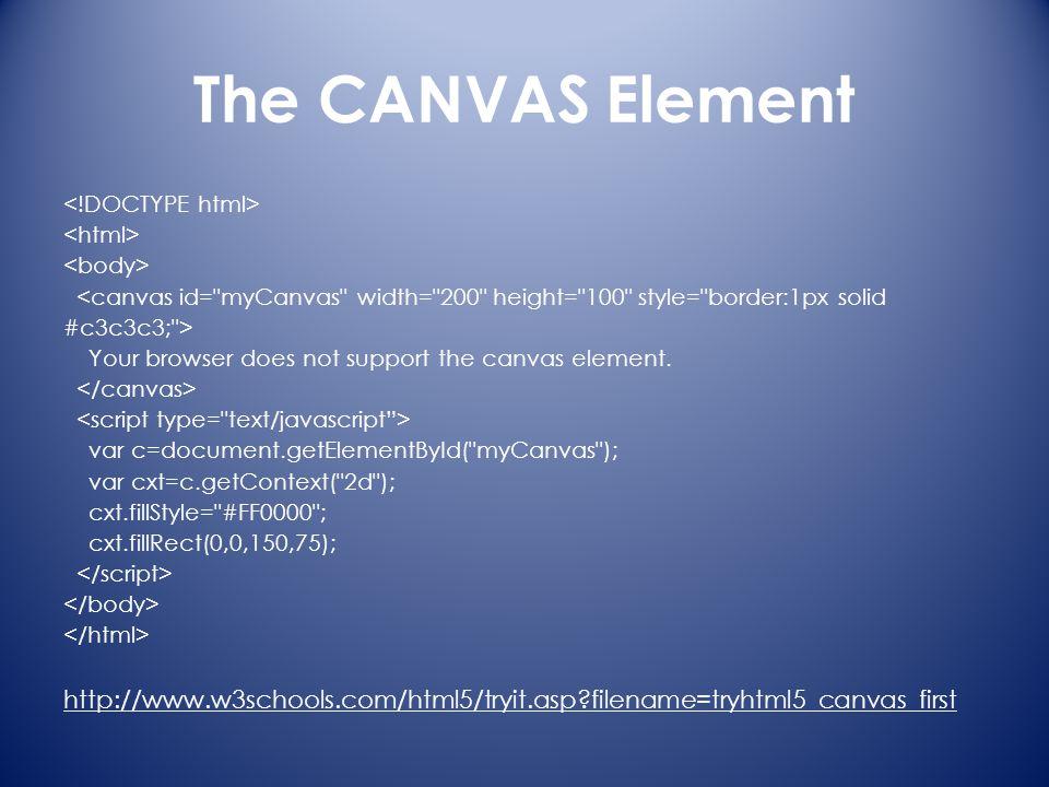 HTML 5: Introduction M  Douglas Wray Macwebguru com  - ppt