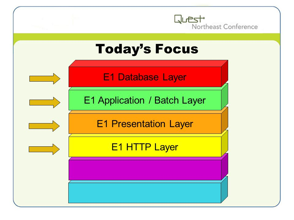Today's Focus E1 HTTP Layer E1 Presentation Layer E1 Application / Batch Layer E1 Database Layer