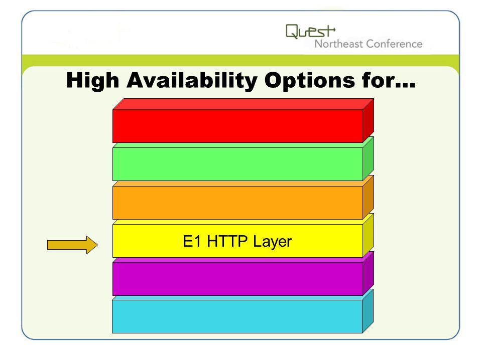 High Availability Options for… E1 HTTP Layer