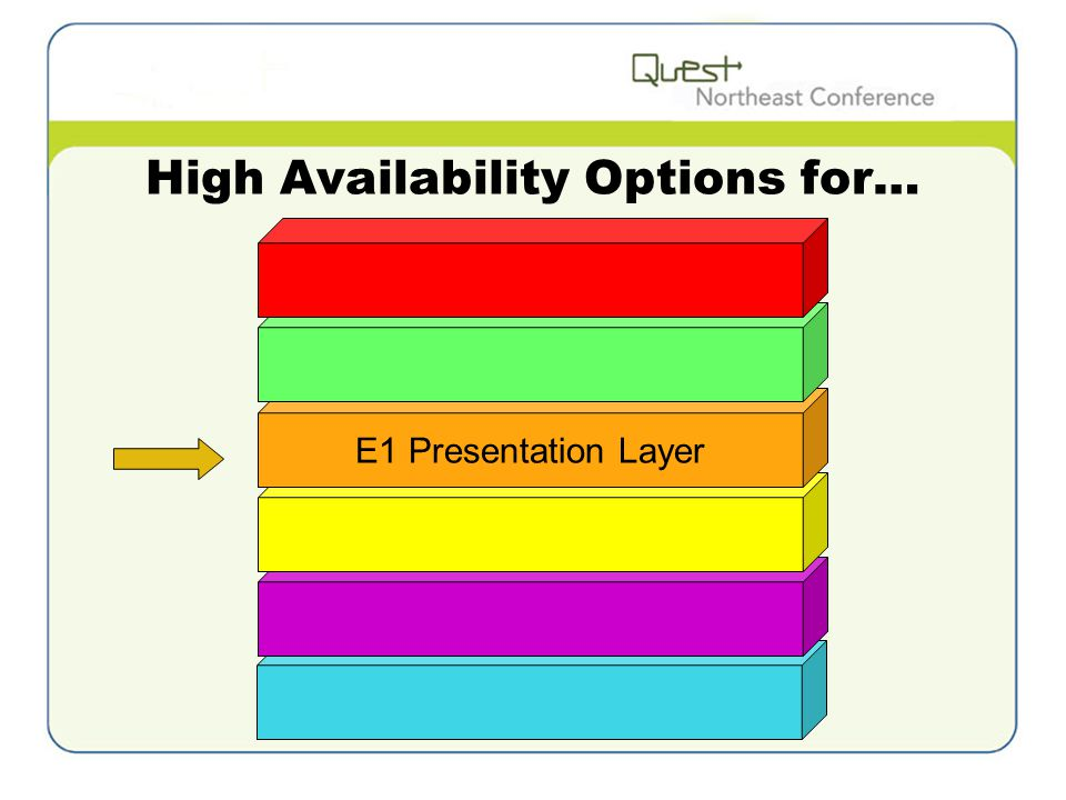 High Availability Options for… E1 Presentation Layer