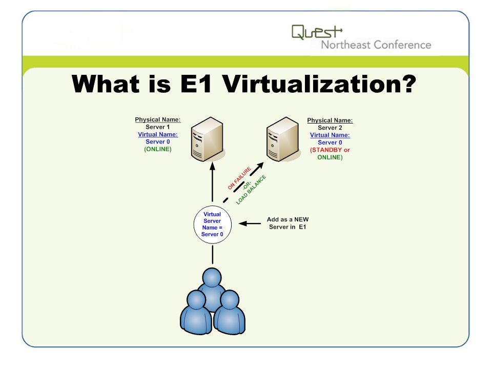 What is E1 Virtualization