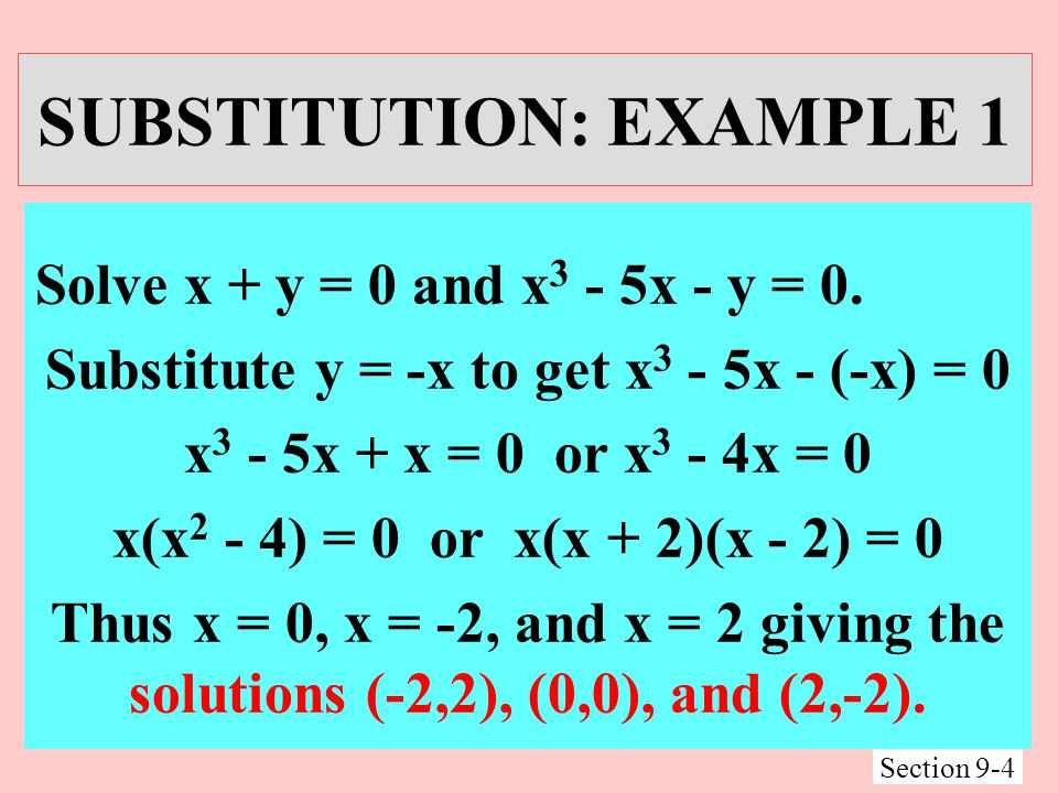 PRECALCULUS I SOLVING SYSTEMS OF EQUATIONS Dr. Claude S. Moore Cape ...