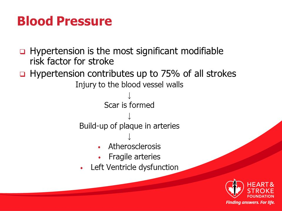 Blood Pressure  Hypertension is the most significant modifiable risk factor for stroke  Hypertension contributes up to 75% of all strokes Injury to the blood vessel walls ↓ Scar is formed ↓ Build-up of plaque in arteries ↓ Atherosclerosis Fragile arteries Left Ventricle dysfunction