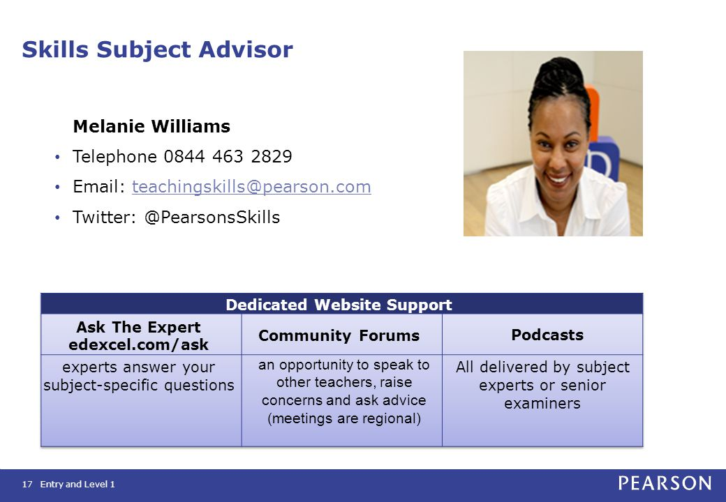 Entry and Level 117 Lets take a look Skills Subject Advisor Melanie Williams Telephone