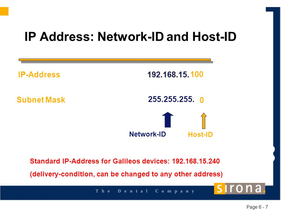 IP Address: Network-ID and Host-ID IP-Address Subnet Mask