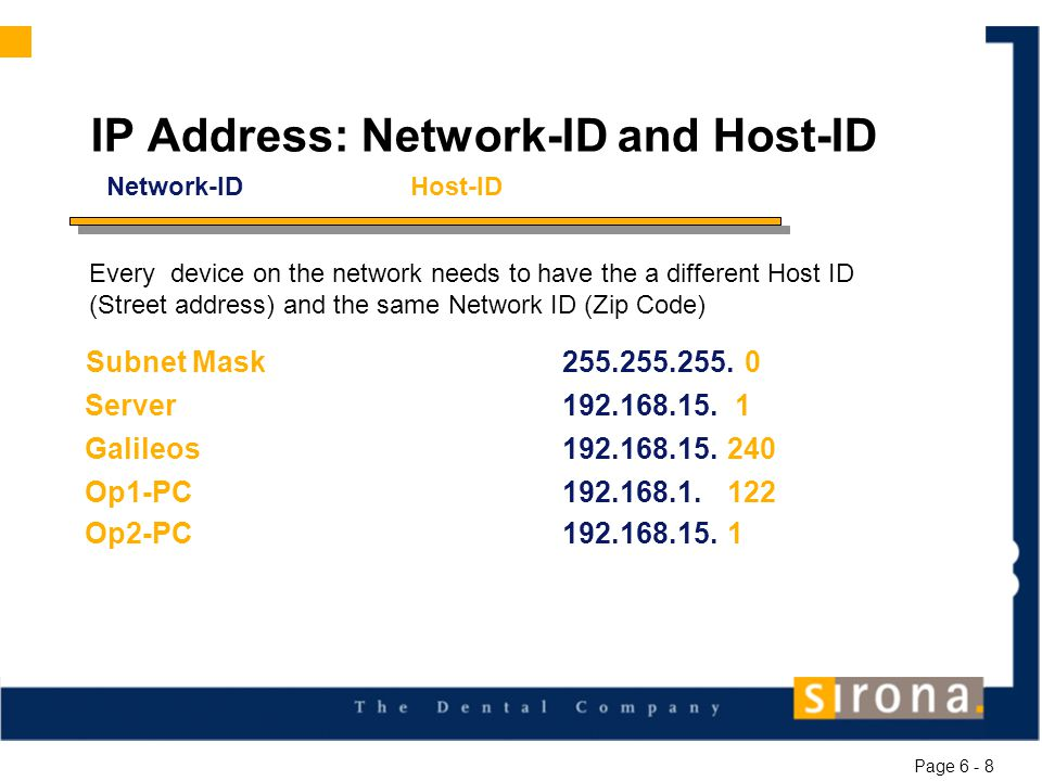 IP Address: Network-ID and Host-ID Server Subnet Mask