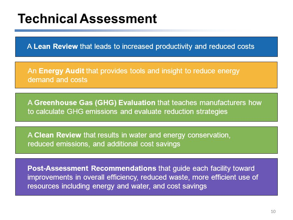 10 Technical Assessment A Lean Review that leads to increased productivity and reduced costs A Clean Review resulting in water and energy conservation, reduced emissions, and additional cost savings A Greenhouse Gas (GHG) Evaluation that teaches manufacturers how to calculate GHG emissions and evaluate reduction strategies Post-Assessment Recommendations that guide each facility toward improvements in overall efficiency, reduced waste, more efficient use of resources including energy and water, and cost savings An Energy Audit that provides tools and insight to reduce energy demand and costs A Clean Review that results in water and energy conservation, reduced emissions, and additional cost savings