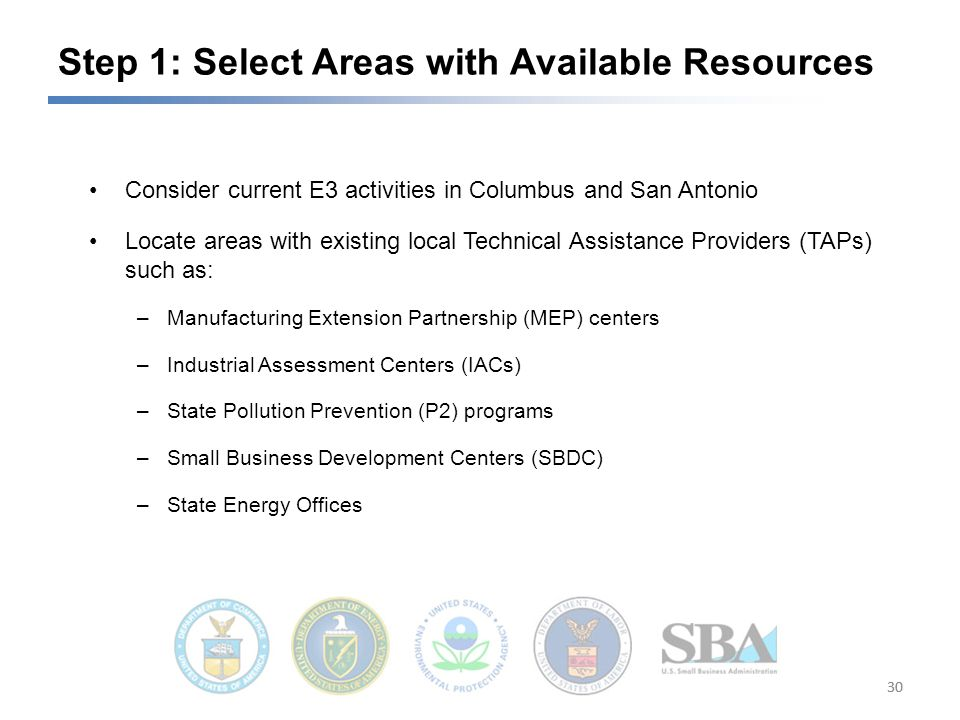 Consider current E3 activities in Columbus and San Antonio Locate areas with existing local Technical Assistance Providers (TAPs) such as: –Manufacturing Extension Partnership (MEP) centers –Industrial Assessment Centers (IACs) –State Pollution Prevention (P2) programs –Small Business Development Centers (SBDC) –State Energy Offices Step 1: Select Areas with Available Resources 30