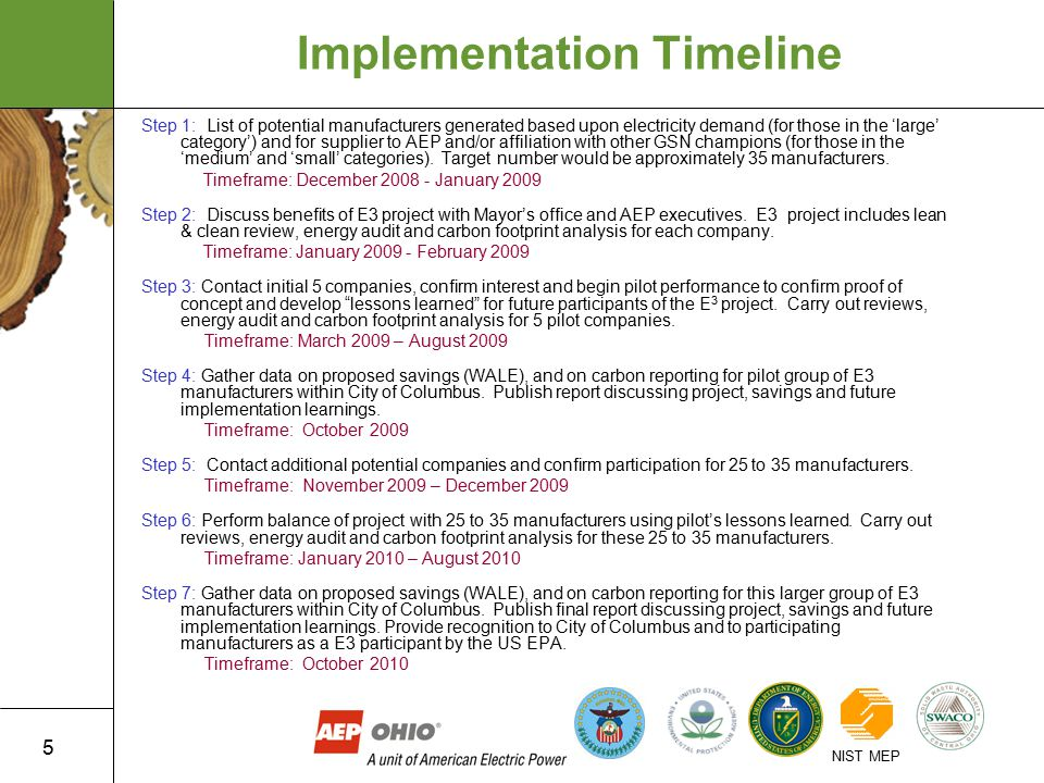 5 NIST MEP Implementation Timeline Step 1: List of potential manufacturers generated based upon electricity demand (for those in the 'large' category') and for supplier to AEP and/or affiliation with other GSN champions (for those in the 'medium' and 'small' categories).