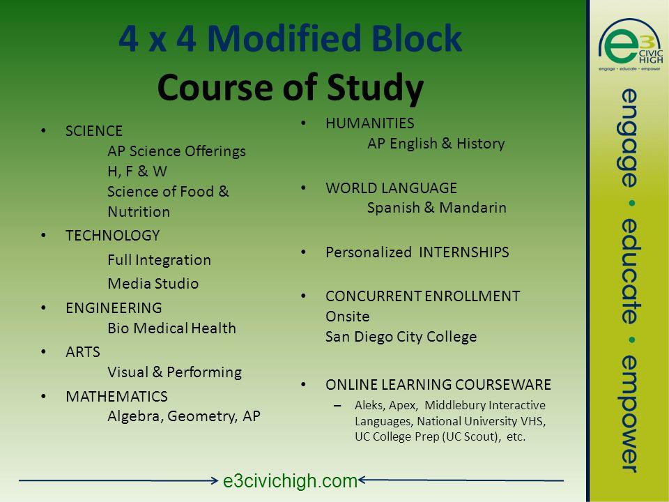 E3civichigh com e³ Civic High engage  educate  empower