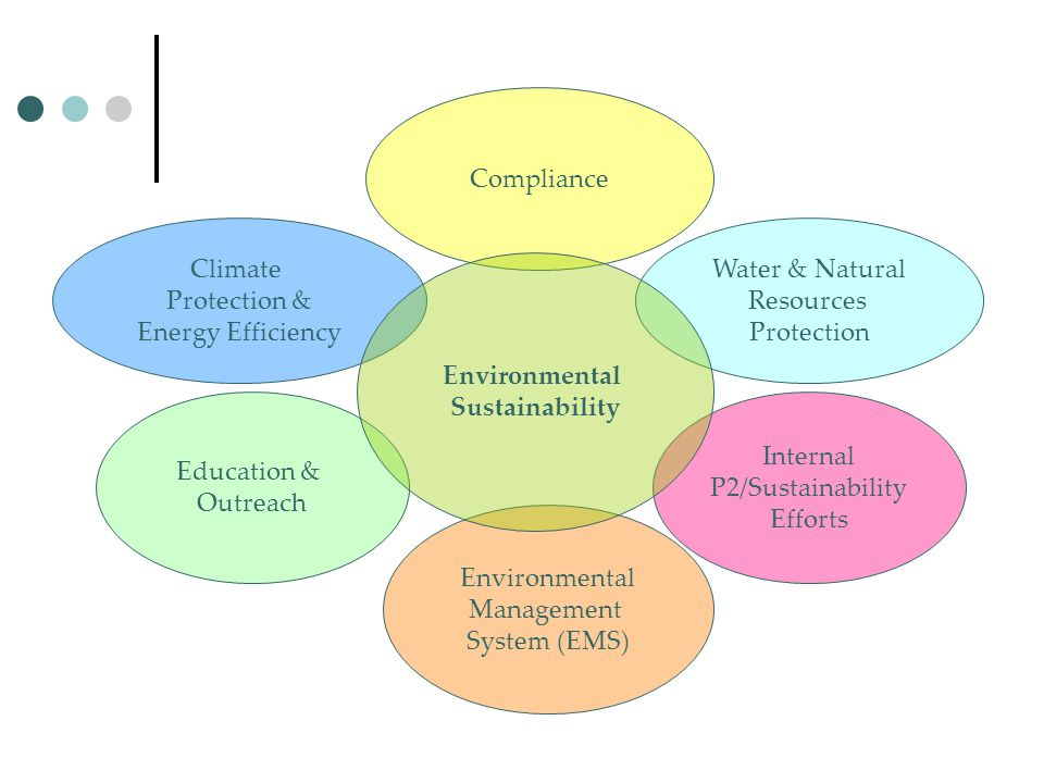 Compliance Water & Natural Resources Protection Climate Protection & Energy Efficiency Internal P2/Sustainability Efforts Education & Outreach Environmental Management System (EMS) Environmental Sustainability