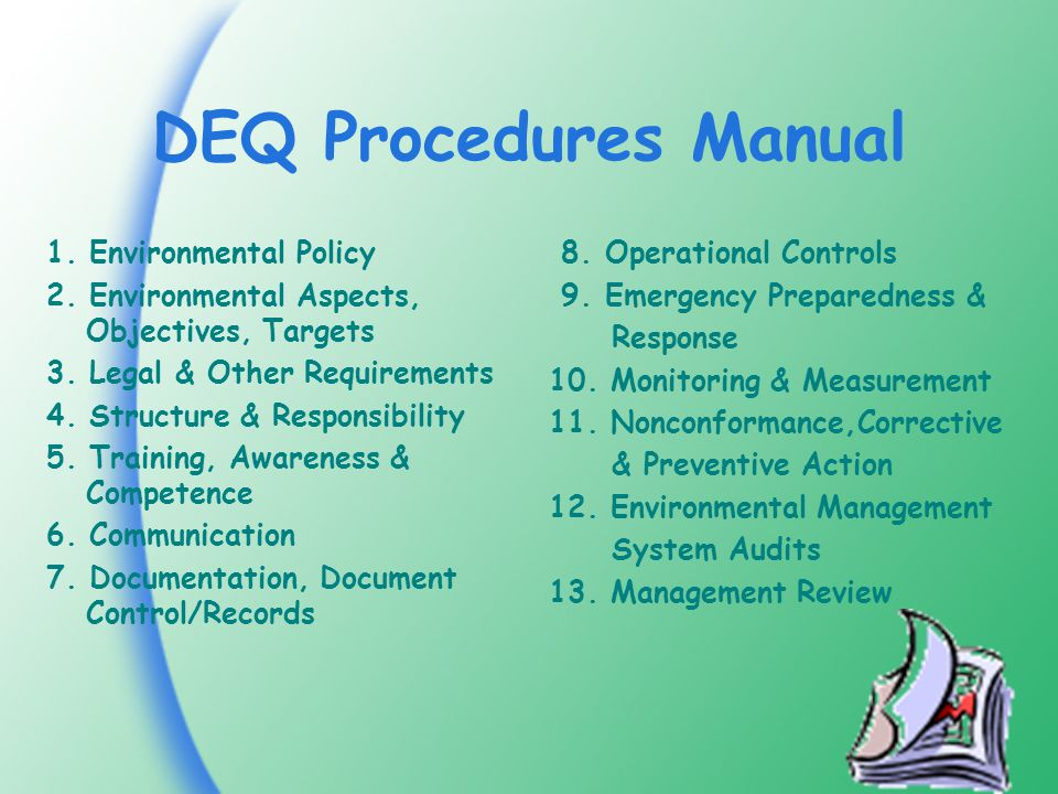 DEQ Procedures Manual 1. Environmental Policy 2. Environmental Aspects, Objectives, Targets 3.