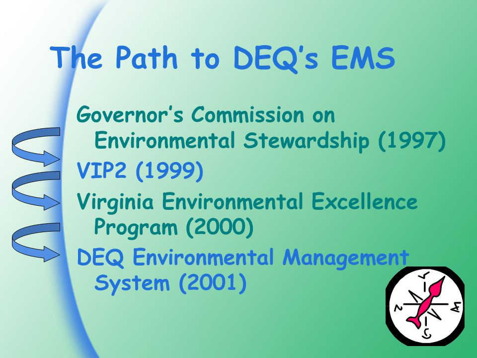 The Path to DEQ's EMS Governor's Commission on Environmental Stewardship (1997) VIP2 (1999) Virginia Environmental Excellence Program (2000) DEQ Environmental Management System (2001)