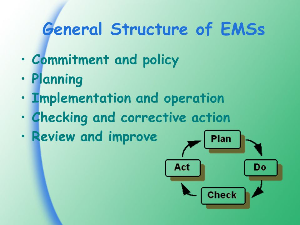 General Structure of EMSs Commitment and policy Planning Implementation and operation Checking and corrective action Review and improve