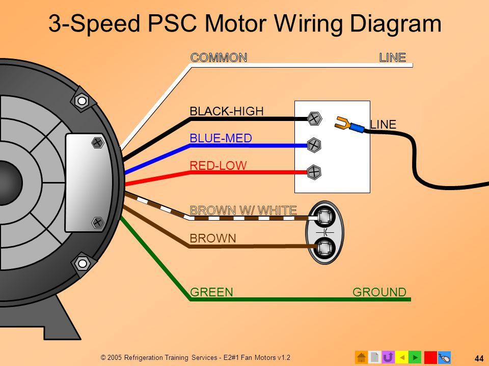 3 Speed Motor Wiring Diagram | 3 Speed Fan Motor Wiring Diagram |  | Fuse Wiring