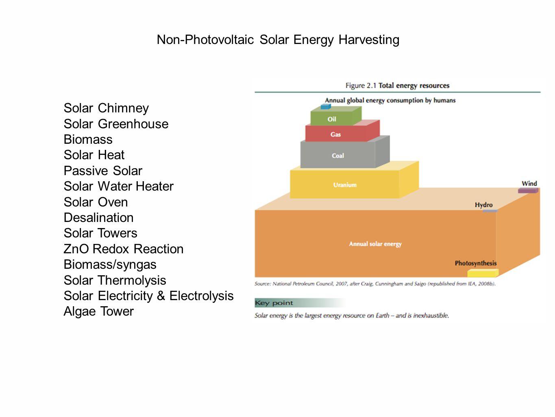 Non Photovoltaic Solar Energy Harvesting Chimney Oven Diagram 1 Greenhouse Biomass Heat Passive Water Heater Desalination