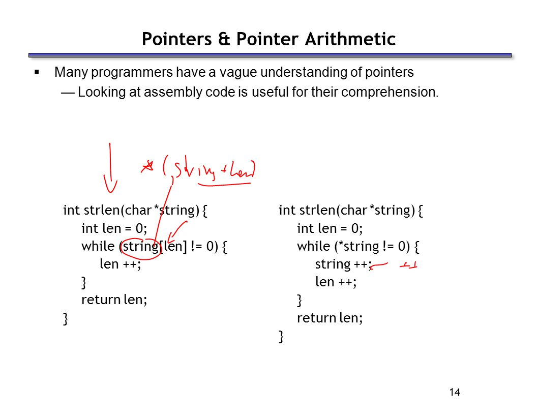 14 Pointers & Pointer Arithmetic  Many programmers have a vague understanding of pointers —Looking at assembly code is useful for their comprehension.